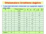ortalamalar n rnekleme da l m3