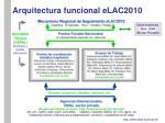 arquitectura funcional elac2010