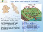 bassin versant forme et temps de concentration