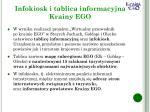 infokiosk i tablica informacyjna krainy ego1