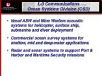 l 3 communications ocean systems division osd
