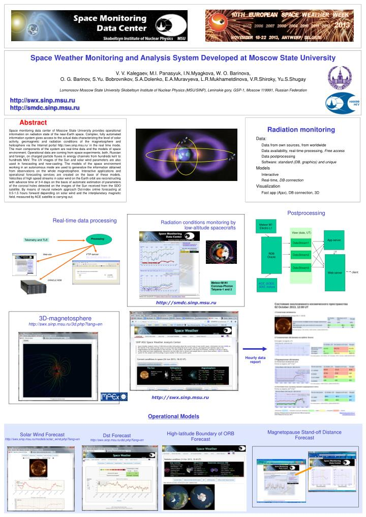 Space Weather Monitoring and Analysis System Developed at Moscow State University