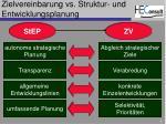 zielvereinbarung vs struktur und entwicklungsplanung