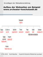 aufbau der webseiten am beispiel www orchester hoechstaedt de