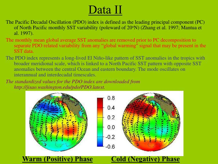 The Pacific Decadal Oscillation (PDO) index is defined as the leading principal component (PC) of North Pacific monthly SST variability (poleward of 20