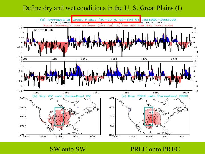 Define dry and wet conditions in the U. S. Great Plains (I)
