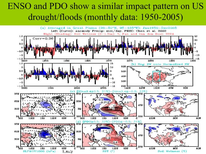 ENSO and PDO show a similar impact pattern on US drought/floods (monthly data: 1950-2005)