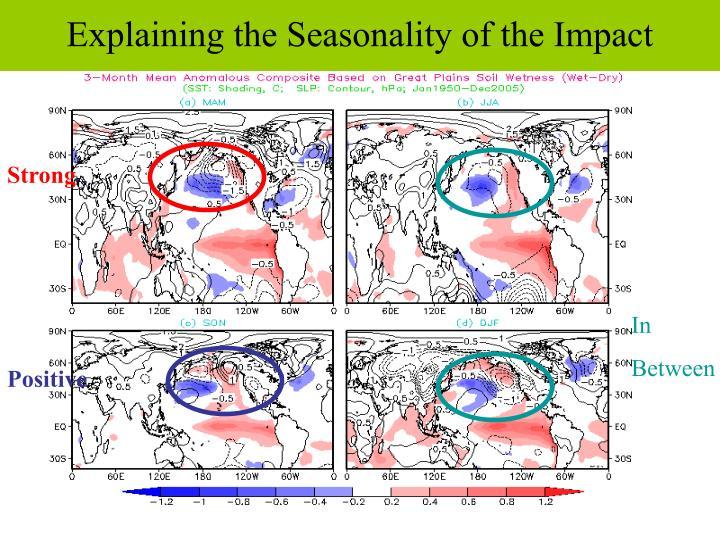 Explaining the Seasonality of the Impact