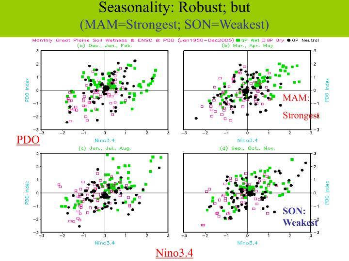 Seasonality: Robust; but