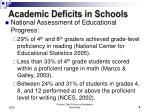 academic deficits in schools