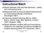 instructional match