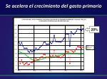 se acelera el crecimiento del gasto primario