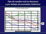 tipo de cambio real en descenso y por debajo de promedios hist ricos