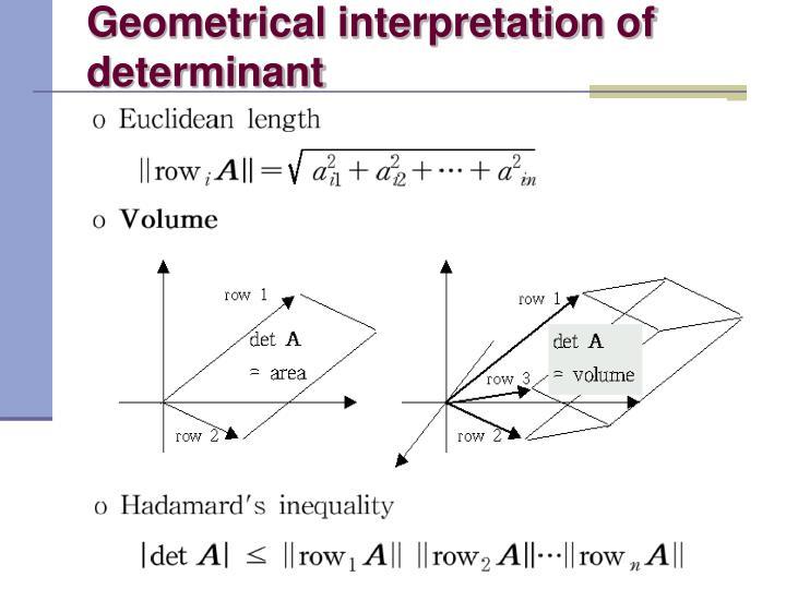 Geometrical interpretation of determinant
