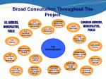 broad consultation throughout the project