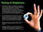rating of registrars