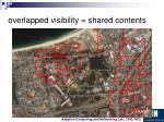 overlapped visibility shared contents