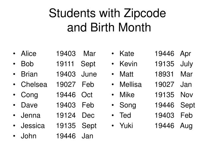 students with zipcode and birth month n.