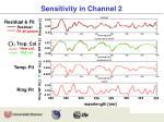 sensitivity in channel 2