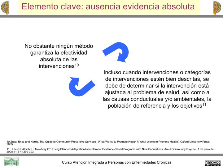 Elemento clave: ausencia evidencia absoluta