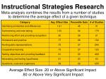 instructional strategies research