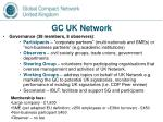gc uk network1
