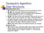 tomasulo s algorithm data structures