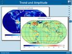 trend und amplitude