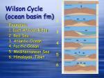 wilson cycle ocean basin fm