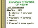 biologic theories of aging