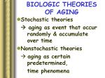 biologic theories of aging1