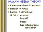 human needs theory