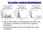 ice water content distributions