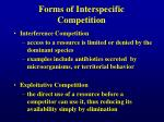 forms of interspecific competition