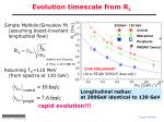 evolution timescale from r l