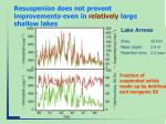 resuspenion does not prevent improvements even in relatively large shallow lakes