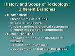 history and scope of toxicology different branches