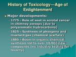 history of toxicology age of enlightenment4