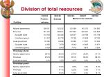 division of total resources