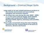 background cronical illegal spills