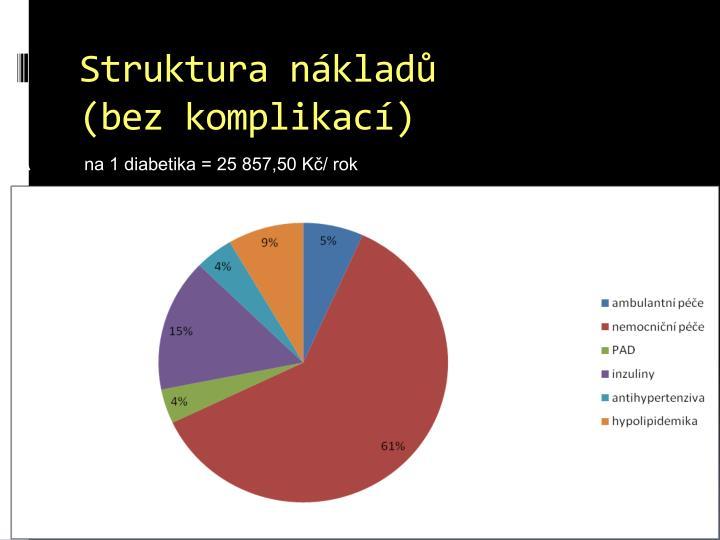 Struktura nákladů