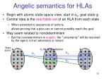 angelic semantics for hlas