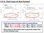 2 3 4 total mass of dust formed