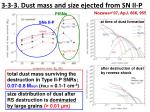 3 3 3 dust mass and size ejected from sn ii p