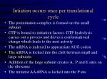 intiation occurs once per translational cycle