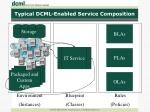 typical dcml enabled service composition