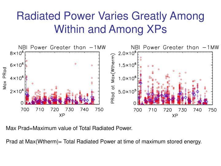 Radiated Power Varies Greatly Among Within and Among XPs