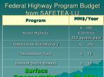 federal highway program budget from safetea lu