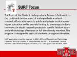 surf focus