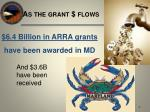 as the grant flows
